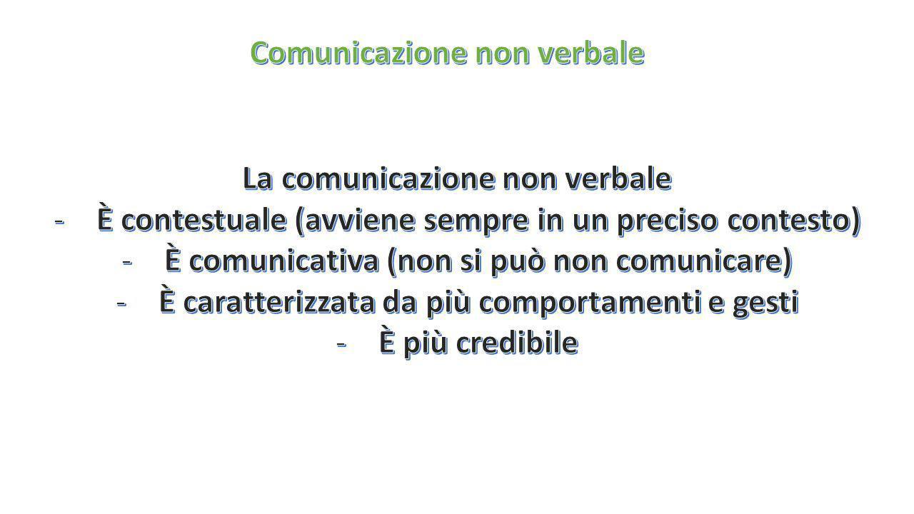 In ogni caso occorre fare molta attenzione perché non tutto quello che viene comunicato arriva al ricevente.