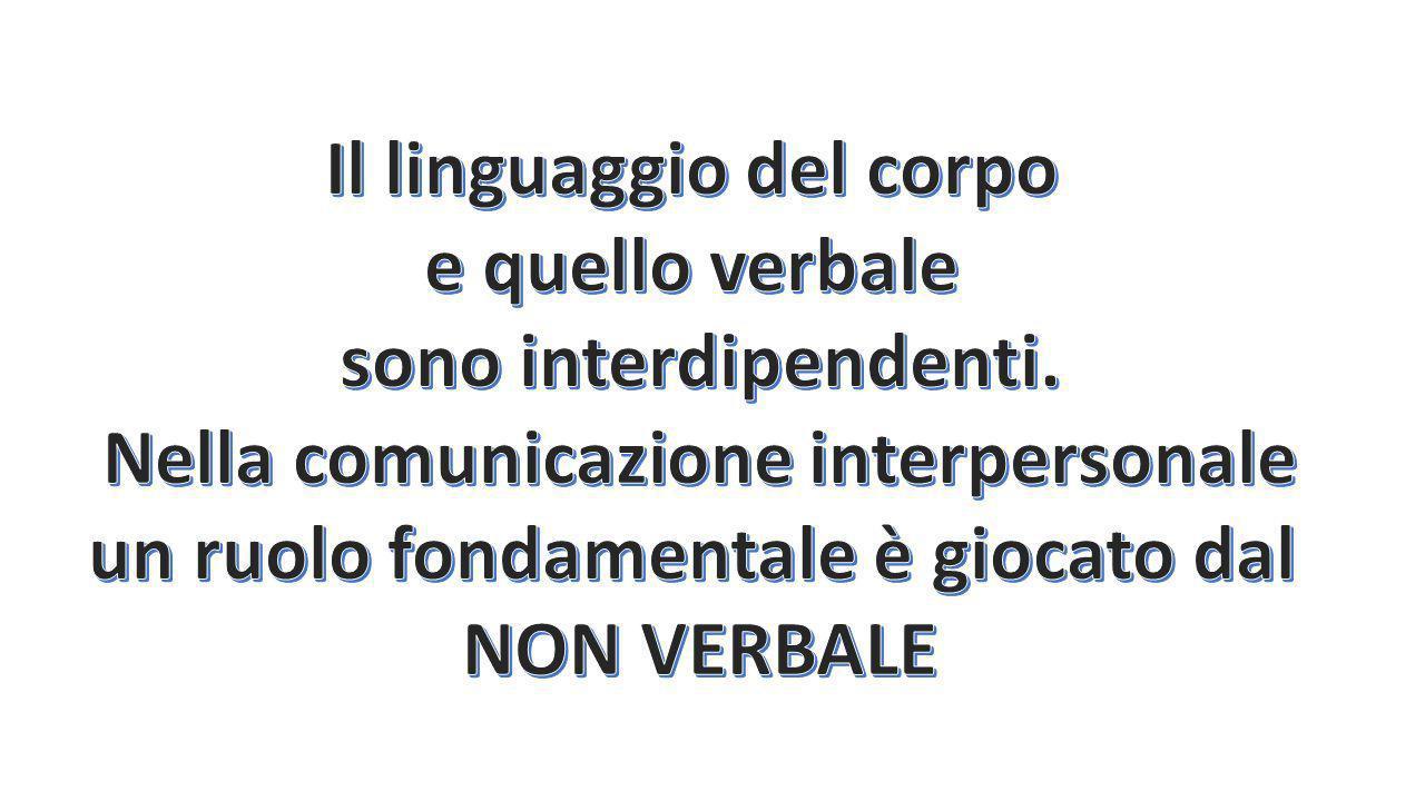 COMUNICAZIONE 7% VERBALE 38% PARAVERBALE 55% NON VERBALE Uno studio condotto nel 1972 dallo psicologo statunitense Albert Mehrabian (