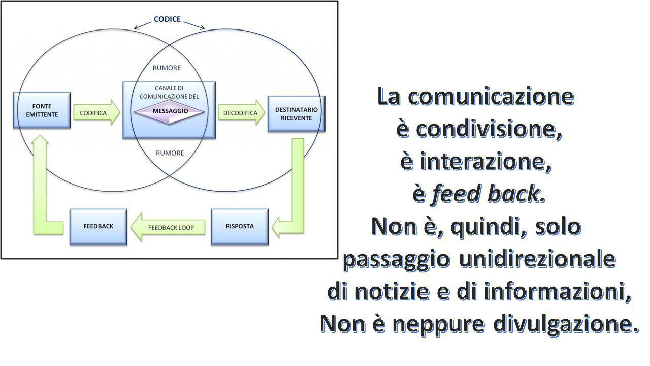 La domanda fondamentale che deve richiamarci alla responsabilità della comunicazione e della relazione con laltro è dunque: