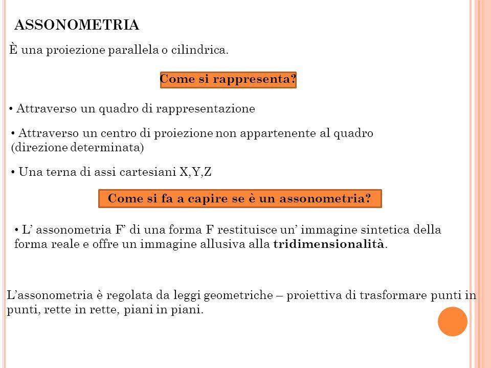 ASSONOMETRIA È una proiezione parallela o cilindrica. Come si rappresenta? Attraverso un quadro di rappresentazione Attraverso un centro di proiezione