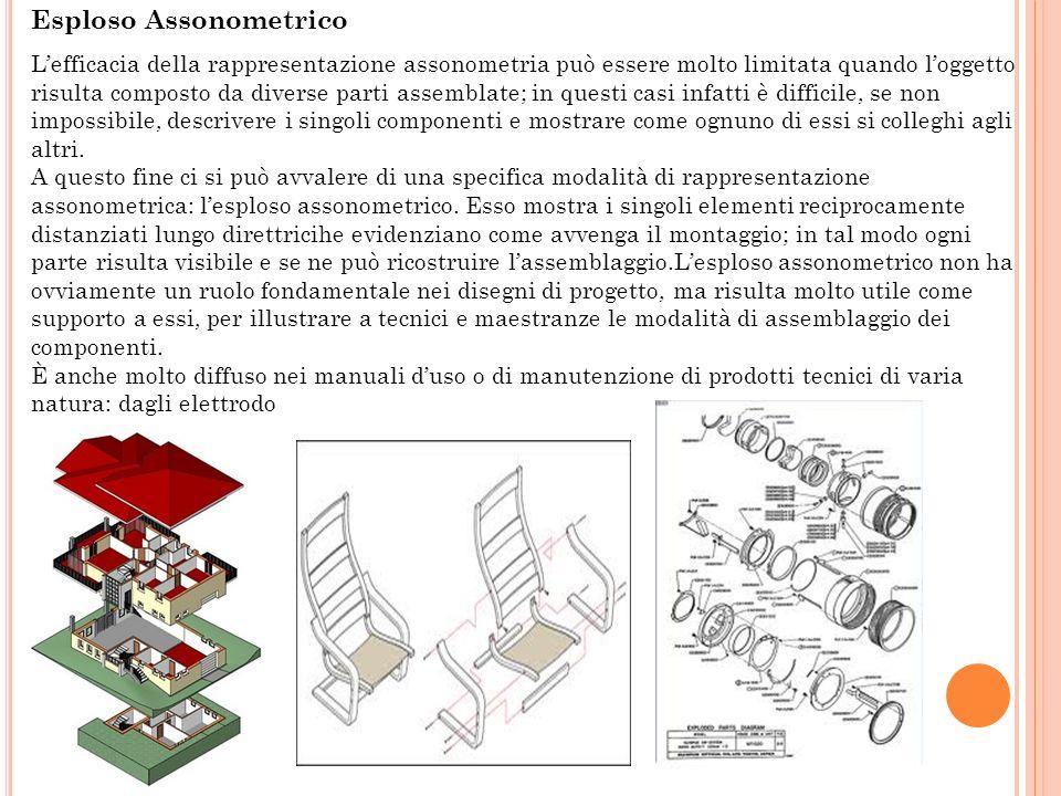 Esploso Assonometrico Lefficacia della rappresentazione assonometria può essere molto limitata quando loggetto risulta composto da diverse parti assem