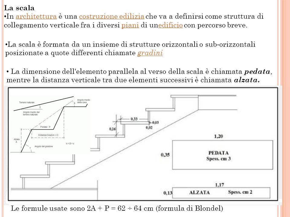 La scala In architettura è una costruzione edilizia che va a definirsi come struttura di collegamento verticale fra i diversi piani di unedificio con