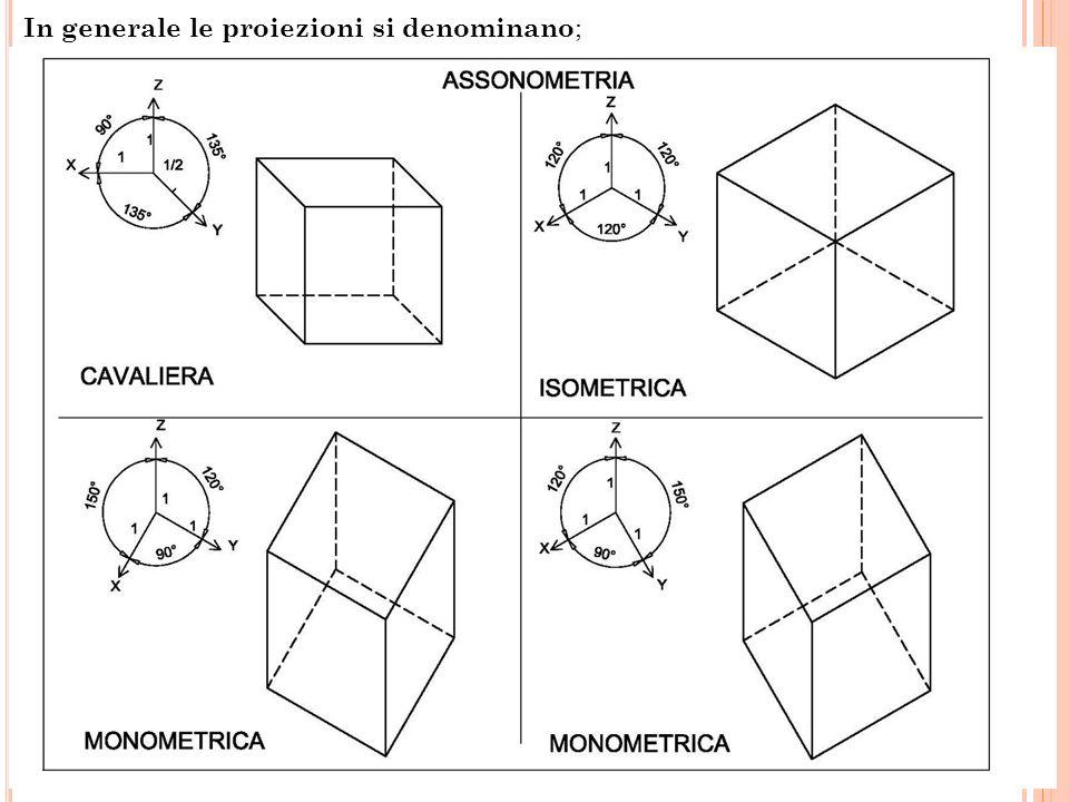 In generale le proiezioni si denominano ;
