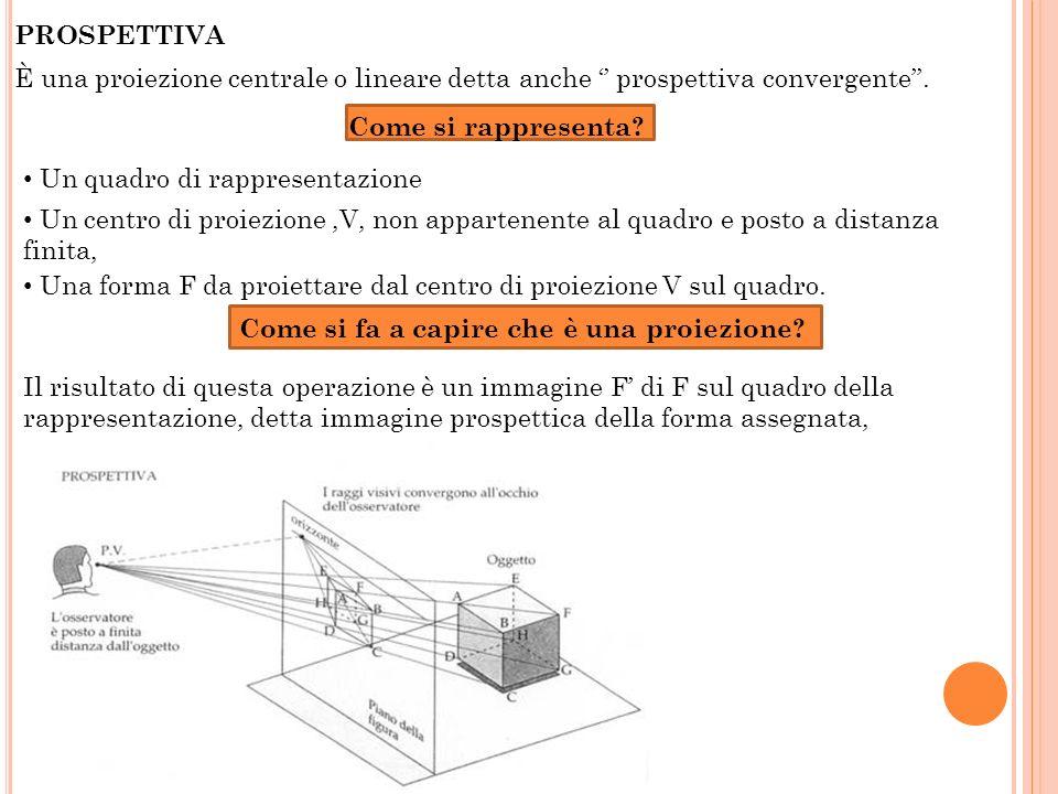 PROSPETTIVA È una proiezione centrale o lineare detta anche prospettiva convergente. Come si rappresenta? Un quadro di rappresentazione Un centro di p