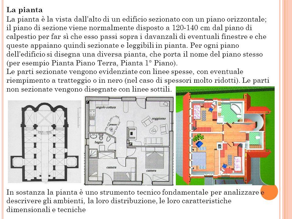 La pianta La pianta è la vista dallalto di un edificio sezionato con un piano orizzontale; il piano di sezione viene normalmente disposto a 120-140 cm