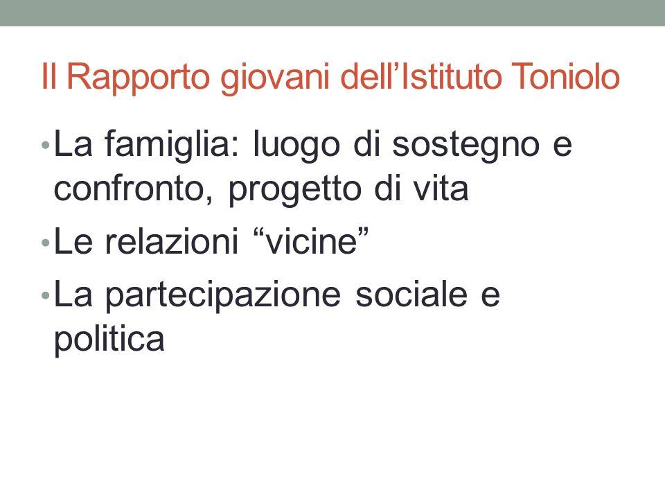 Il Rapporto giovani dellIstituto Toniolo La famiglia: luogo di sostegno e confronto, progetto di vita Le relazioni vicine La partecipazione sociale e