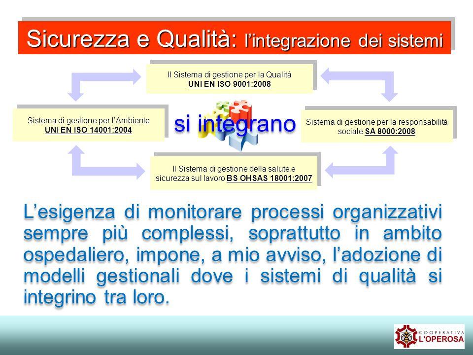 Sicurezza e Qualità: lintegrazione dei sistemi Per integrazione non intendo un appesantimento delle organizzazioni aziendali, ma al contrario una ottimizzazione delle procedure attraverso la gestione integrata dei requisiti richiesti dai vari sistemi di gestione: QUALITA, SICUREZZA, AMBIENTE e RESPONSABILITA SOCIALE Per integrazione non intendo un appesantimento delle organizzazioni aziendali, ma al contrario una ottimizzazione delle procedure attraverso la gestione integrata dei requisiti richiesti dai vari sistemi di gestione: QUALITA, SICUREZZA, AMBIENTE e RESPONSABILITA SOCIALE