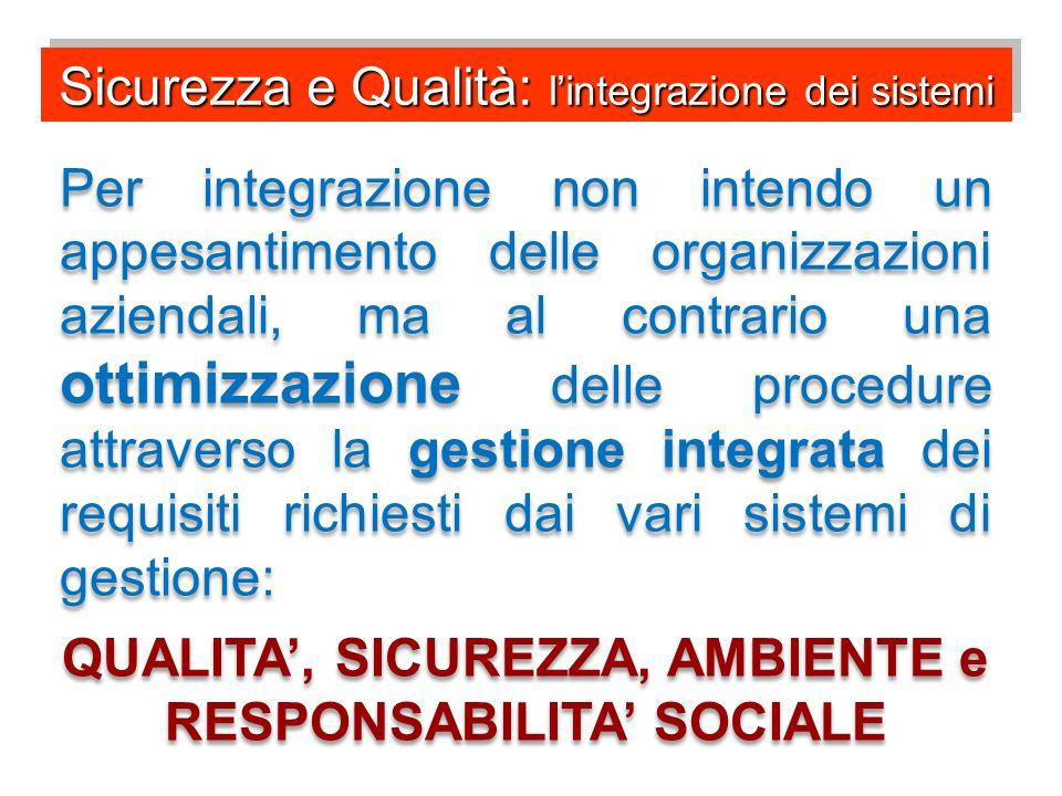 Sicurezza e Qualità: lintegrazione dei sistemi Questo principio è stato adottato anche per la stesura del Capitolato Tipo infatti nel Capitolato Tecnico è richiesto che: Il piano della qualità dellAzienda deve integrare i requisiti richiesti dai sistemi di gestione: della Qualità secondo la norma ISO 9001:2008; dellAmbiente secondo la norma ISO 14001:2004; della Sicurezza e salute dei lavoratori secondo la norma OHSAS 18001:2007; e previsti nelle norme SA 8000:2008 responsabilità sociale di impresa.