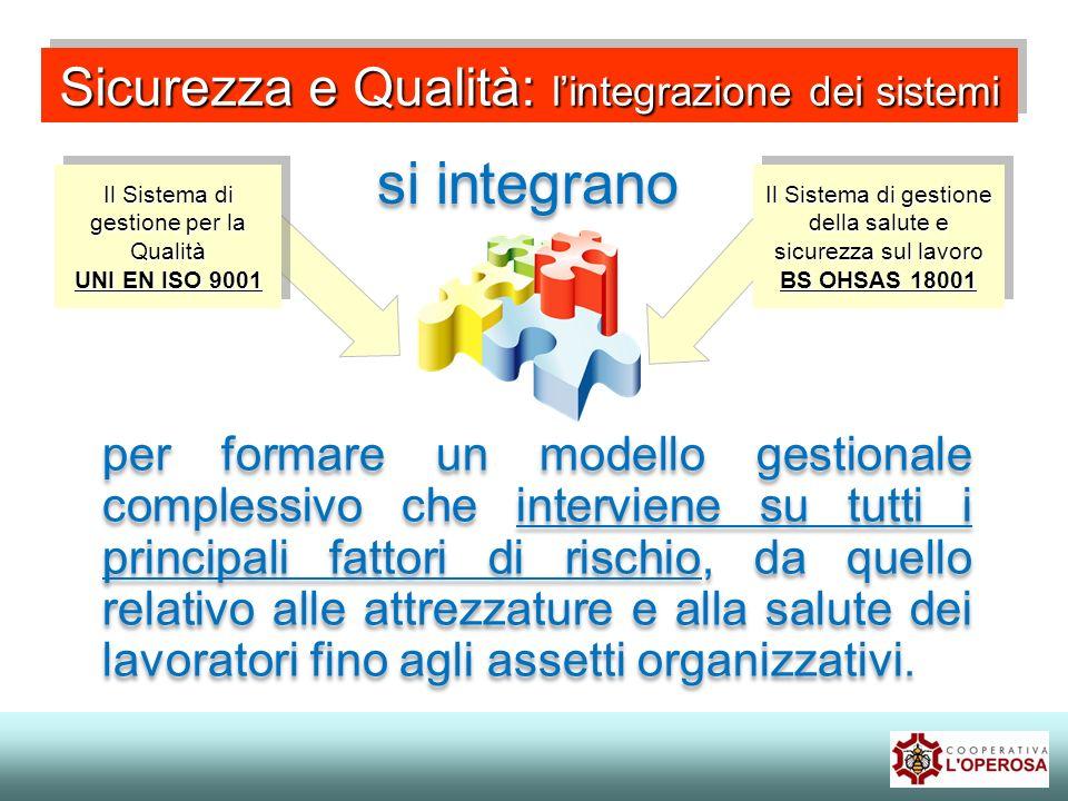 Sicurezza e Qualità: lintegrazione dei sistemi si integrano Il Sistema di gestione per la Qualità UNI EN ISO 9001 Il Sistema di gestione per la Qualit