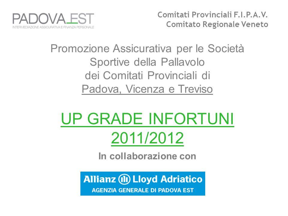 Comitati Provinciali F.I.P.A.V. Comitato Regionale Veneto Promozione Assicurativa per le Società Sportive della Pallavolo dei Comitati Provinciali di