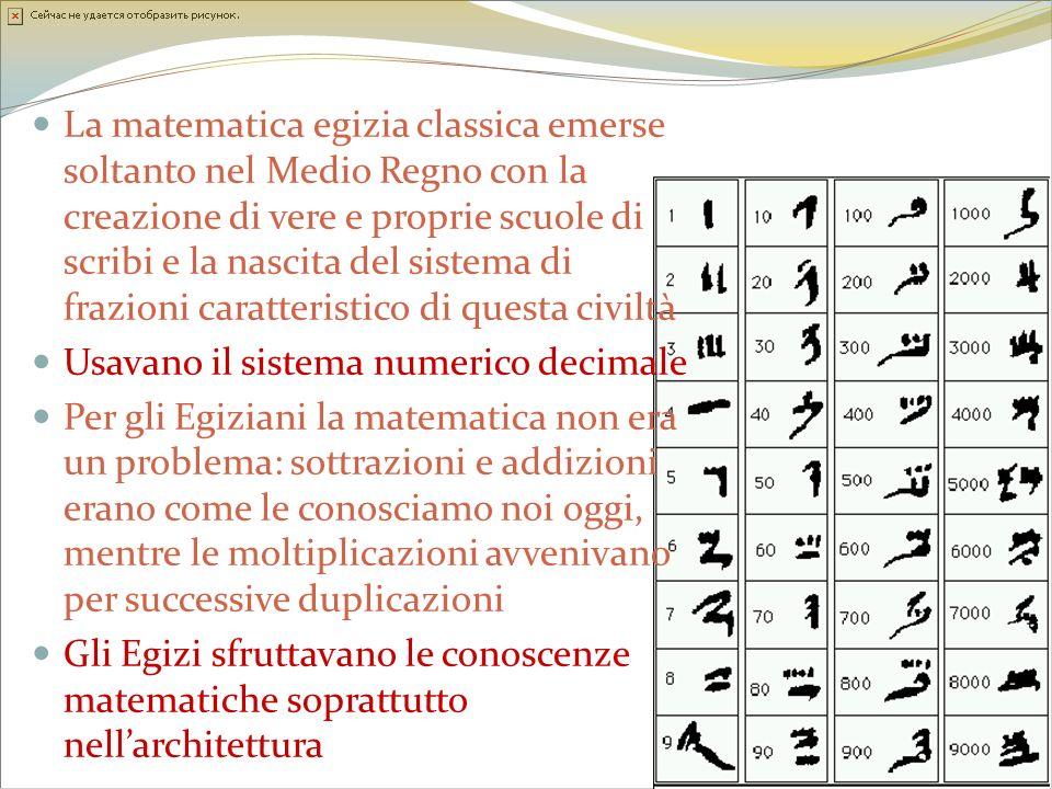 La matematica egizia classica emerse soltanto nel Medio Regno con la creazione di vere e proprie scuole di scribi e la nascita del sistema di frazioni