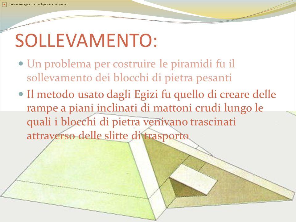 SOLLEVAMENTO: Un problema per costruire le piramidi fu il sollevamento dei blocchi di pietra pesanti Il metodo usato dagli Egizi fu quello di creare d