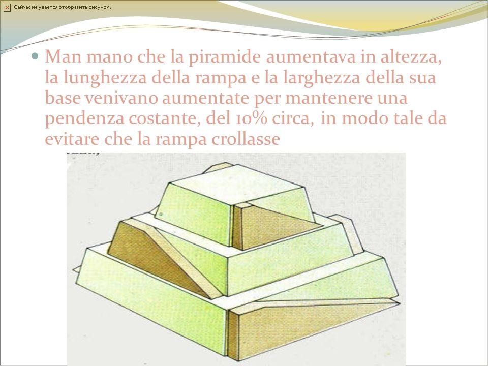 Man mano che la piramide aumentava in altezza, la lunghezza della rampa e la larghezza della sua base venivano aumentate per mantenere una pendenza co