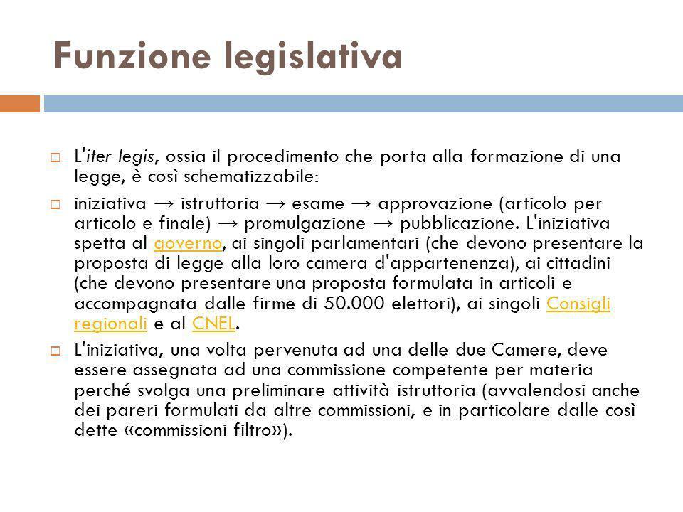 Funzione legislativa L'iter legis, ossia il procedimento che porta alla formazione di una legge, è così schematizzabile: iniziativa istruttoria esame