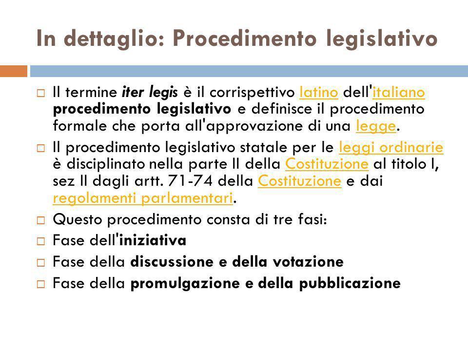 In dettaglio: Procedimento legislativo Il termine iter legis è il corrispettivo latino dell'italiano procedimento legislativo e definisce il procedime