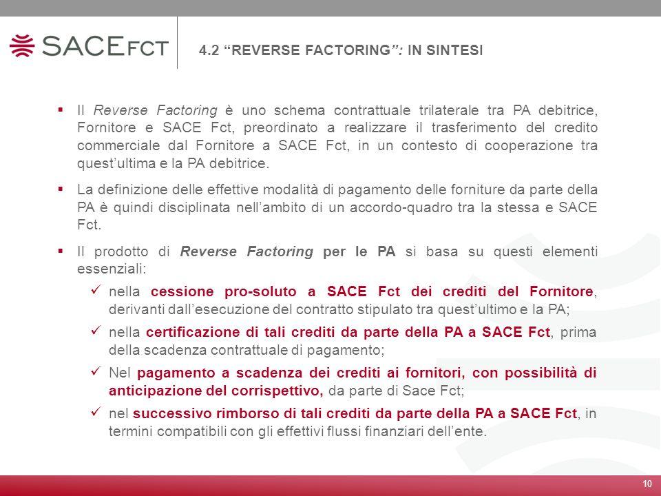 10 4.2 REVERSE FACTORING: IN SINTESI Il Reverse Factoring è uno schema contrattuale trilaterale tra PA debitrice, Fornitore e SACE Fct, preordinato a