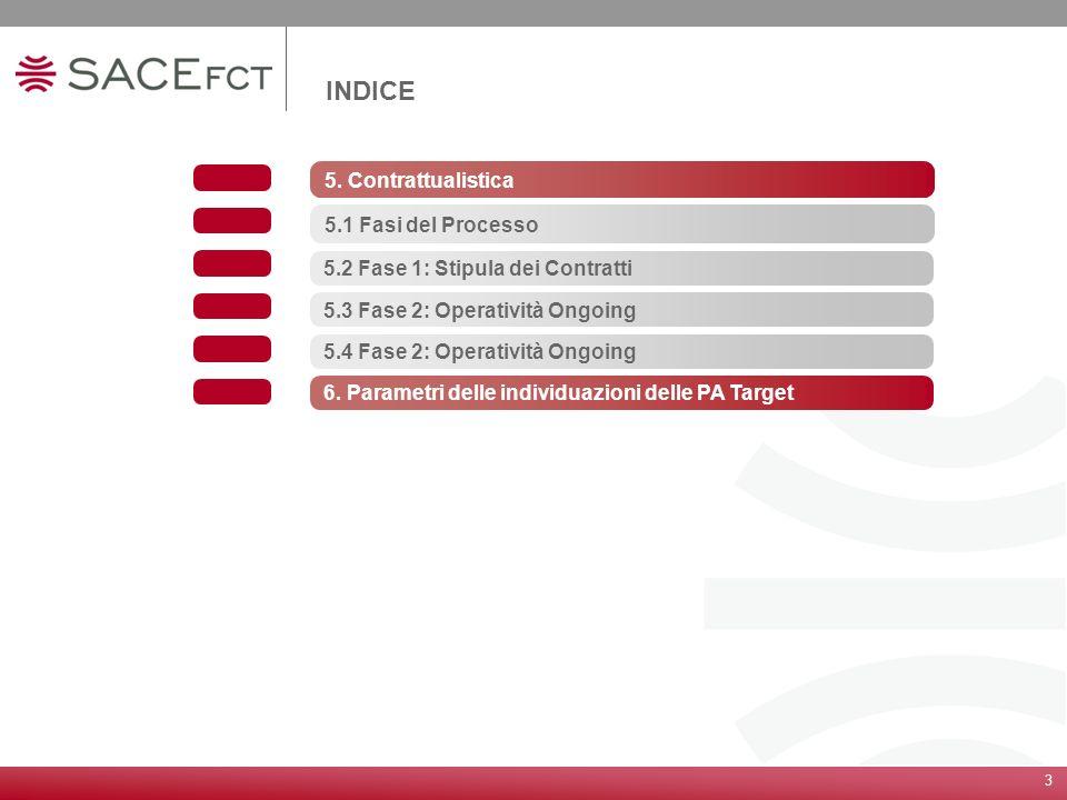 INDICE 3 5.2 Fase 1: Stipula dei Contratti 5.3 Fase 2: Operatività Ongoing 6. Parametri delle individuazioni delle PA Target 5. Contrattualistica 5.1