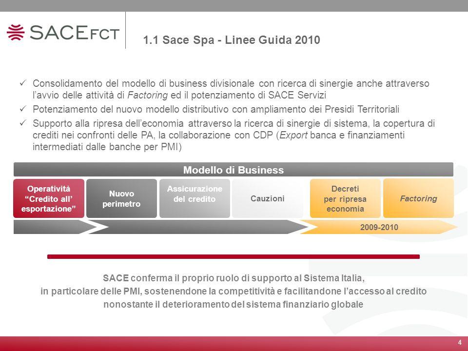 4 1.1 Sace Spa - Linee Guida 2010 Consolidamento del modello di business divisionale con ricerca di sinergie anche attraverso lavvio delle attività di