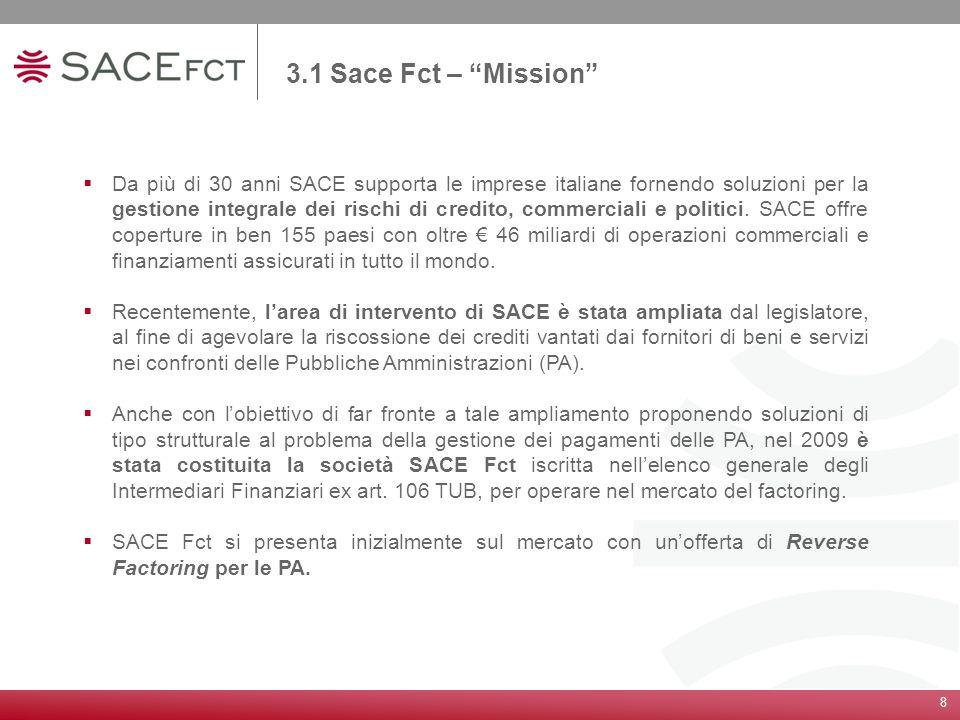 8 3.1 Sace Fct – Mission Da più di 30 anni SACE supporta le imprese italiane fornendo soluzioni per la gestione integrale dei rischi di credito, comme
