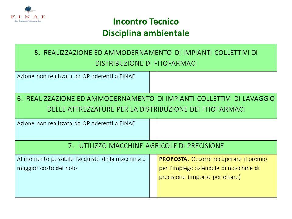 Incontro Tecnico Disciplina ambientale 5. REALIZZAZIONE ED AMMODERNAMENTO DI IMPIANTI COLLETTIVI DI DISTRIBUZIONE DI FITOFARMACI Azione non realizzata