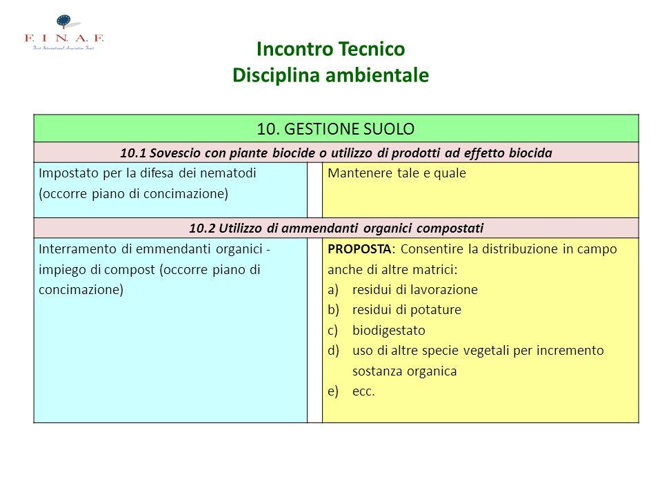 Incontro Tecnico Disciplina ambientale 10. GESTIONE SUOLO 10.1 Sovescio con piante biocide o utilizzo di prodotti ad effetto biocida Impostato per la