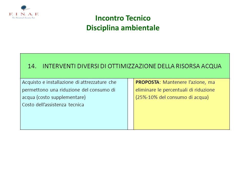 Incontro Tecnico Disciplina ambientale 14. INTERVENTI DIVERSI DI OTTIMIZZAZIONE DELLA RISORSA ACQUA Acquisto e installazione di attrezzature che perme