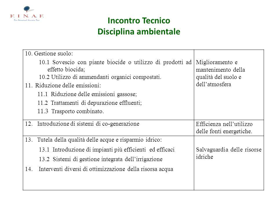 Incontro Tecnico Disciplina ambientale 10. Gestione suolo: 10.1 Sovescio con piante biocide o utilizzo di prodotti ad effetto biocida; 10.2 Utilizzo d