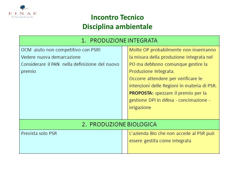 Incontro Tecnico Disciplina ambientale 1.PRODUZIONE INTEGRATA OCM aiuto non competitivo con PSR.