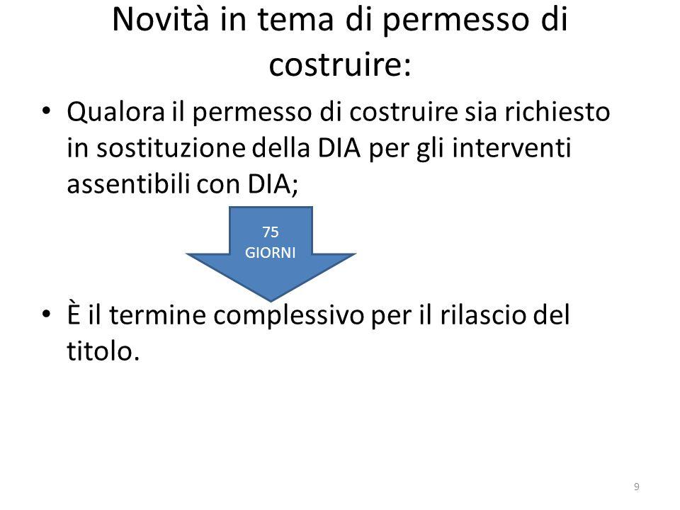 Novità in tema di permesso di costruire: Qualora il permesso di costruire sia richiesto in sostituzione della DIA per gli interventi assentibili con D