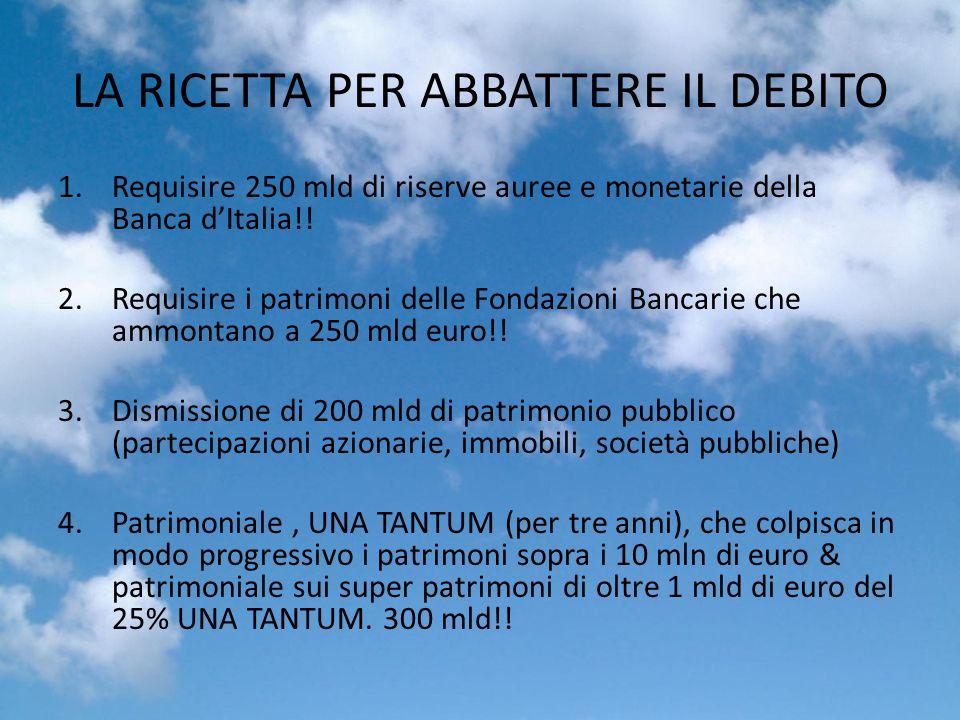 LA RICETTA PER ABBATTERE IL DEBITO 1.Requisire 250 mld di riserve auree e monetarie della Banca dItalia!.