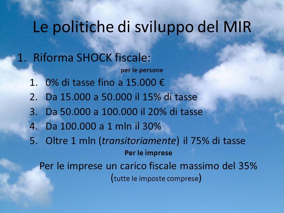 Le politiche di sviluppo del MIR 1.Riforma SHOCK fiscale: per le persone 1.0% di tasse fino a 15.000 2.Da 15.000 a 50.000 il 15% di tasse 3.Da 50.000 a 100.000 il 20% di tasse 4.Da 100.000 a 1 mln il 30% 5.Oltre 1 mln (transitoriamente) il 75% di tasse Per le imprese Per le imprese un carico fiscale massimo del 35% ( tutte le imposte comprese )