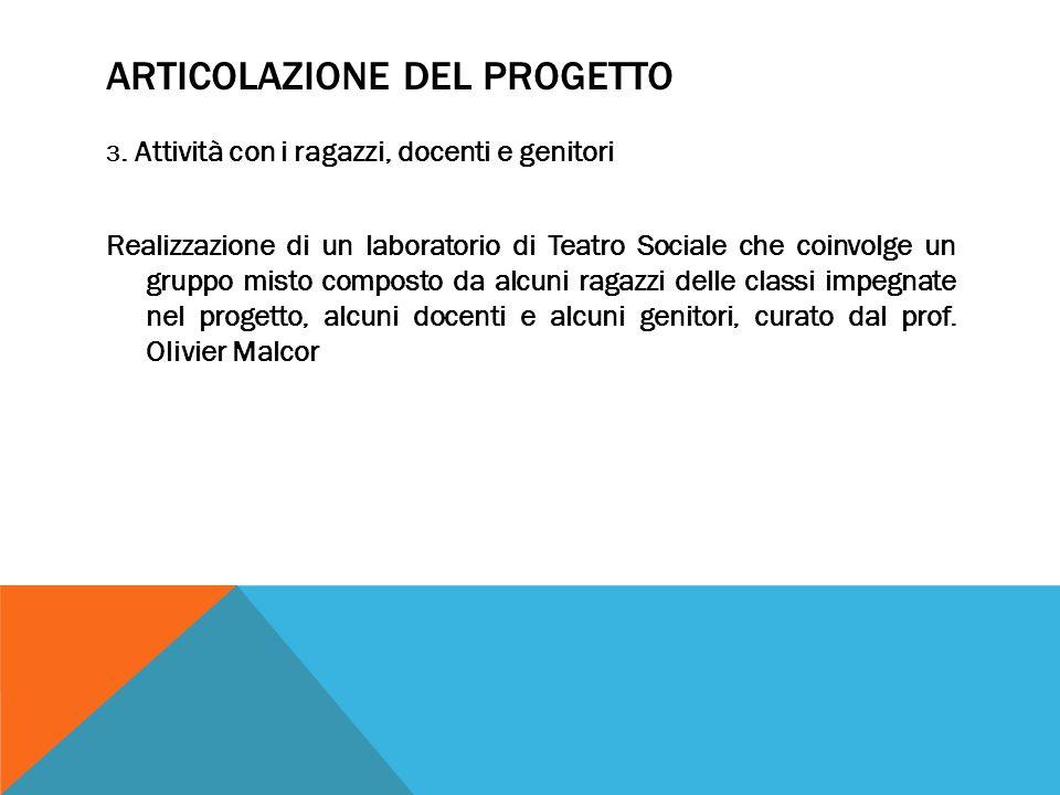 ARTICOLAZIONE DEL PROGETTO 3.