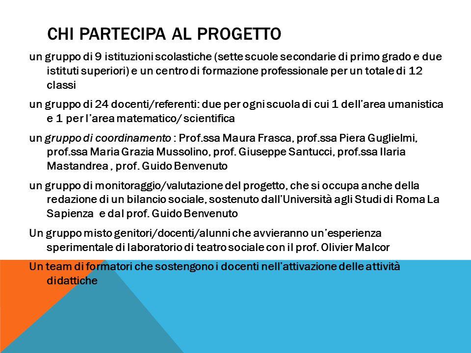 CHI PARTECIPA AL PROGETTO un gruppo di 9 istituzioni scolastiche (sette scuole secondarie di primo grado e due istituti superiori) e un centro di formazione professionale per un totale di 12 classi un gruppo di 24 docenti/referenti: due per ogni scuola di cui 1 dellarea umanistica e 1 per larea matematico/ scientifica un gruppo di coordinamento : Prof.ssa Maura Frasca, prof.ssa Piera Guglielmi, prof.ssa Maria Grazia Mussolino, prof.