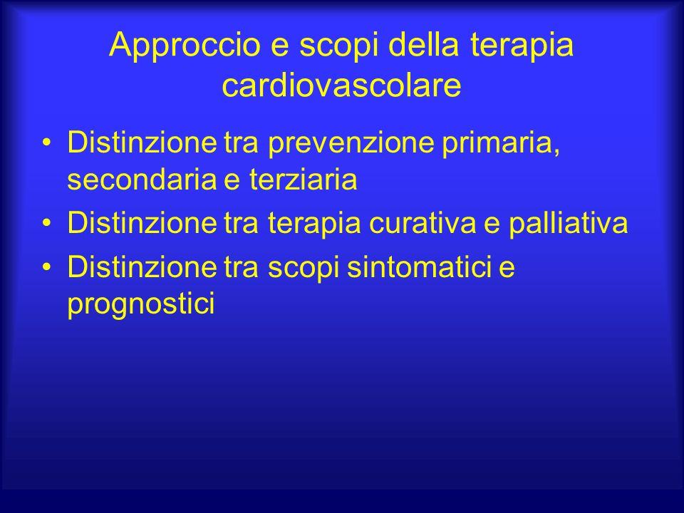 Approccio e scopi della terapia cardiovascolare Distinzione tra prevenzione primaria, secondaria e terziaria Distinzione tra terapia curativa e palliativa Distinzione tra scopi sintomatici e prognostici