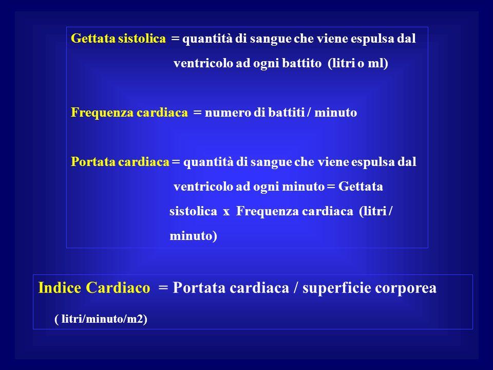 Gettata sistolica = quantità di sangue che viene espulsa dal ventricolo ad ogni battito (litri o ml) Frequenza cardiaca = numero di battiti / minuto Portata cardiaca = quantità di sangue che viene espulsa dal ventricolo ad ogni minuto = Gettata sistolica x Frequenza cardiaca (litri / minuto) Indice Cardiaco = Portata cardiaca / superficie corporea ( litri/minuto/m2)