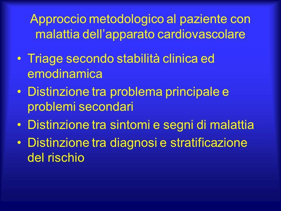 Approccio metodologico al paziente con malattia dellapparato cardiovascolare Triage secondo stabilità clinica ed emodinamica Distinzione tra problema