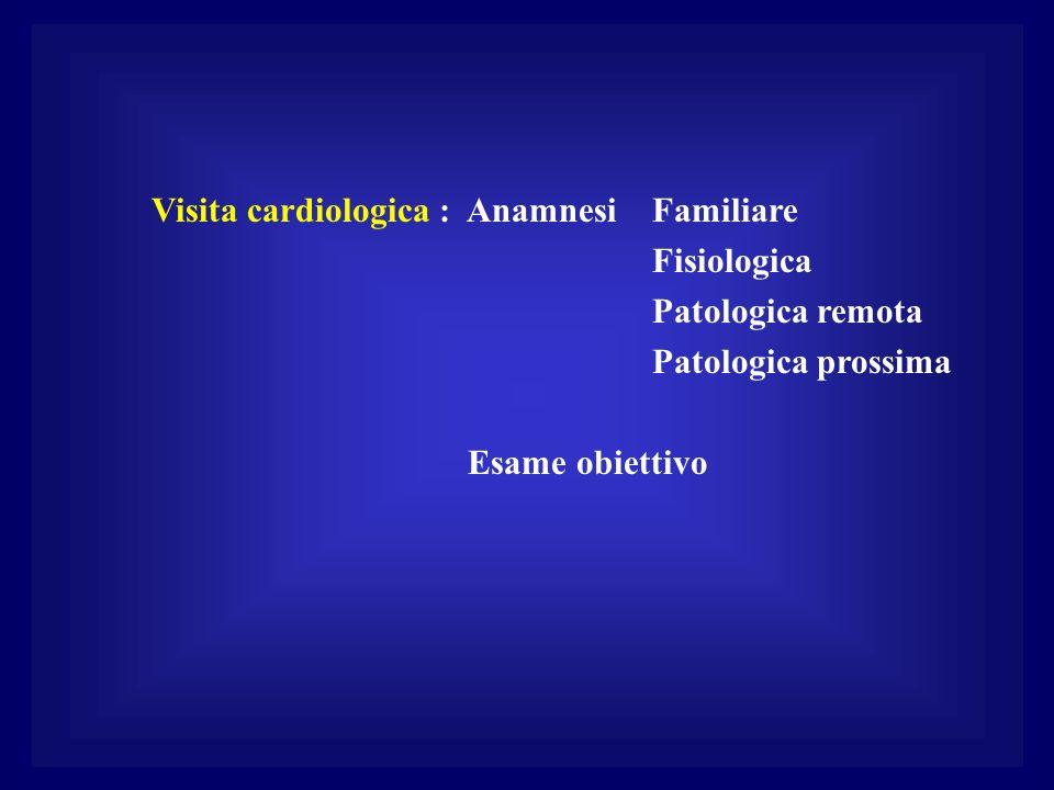 Visita cardiologica : Anamnesi Familiare Fisiologica Patologica remota Patologica prossima Esame obiettivo