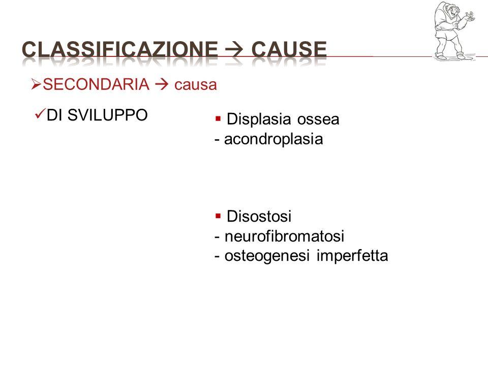 DI SVILUPPO Displasia ossea - acondroplasia Disostosi - neurofibromatosi - osteogenesi imperfetta SECONDARIA causa