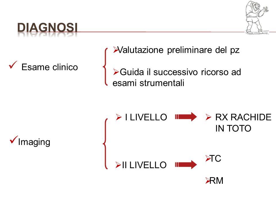 Esame clinico Imaging Valutazione preliminare del pz Guida il successivo ricorso ad esami strumentali II LIVELLO RX RACHIDE IN TOTO I LIVELLO TC RM