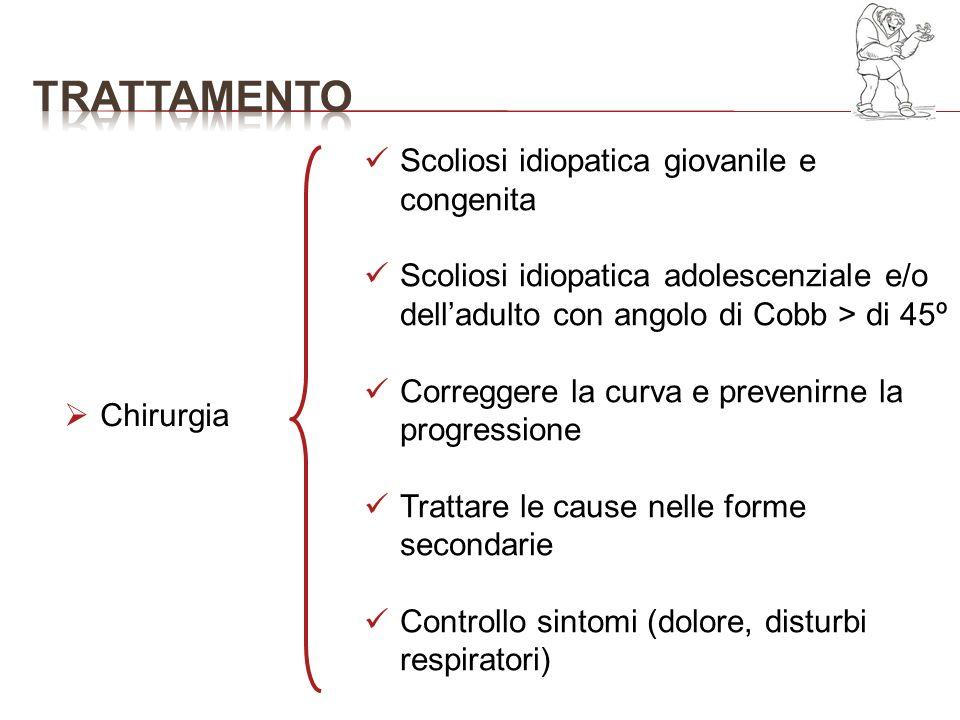 Chirurgia Scoliosi idiopatica giovanile e congenita Scoliosi idiopatica adolescenziale e/o delladulto con angolo di Cobb > di 45º Correggere la curva