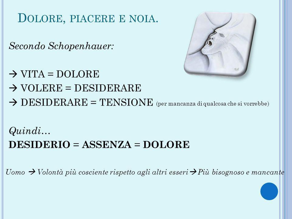 D OLORE, PIACERE E NOIA. Secondo Schopenhauer: VITA = DOLORE VOLERE = DESIDERARE DESIDERARE = TENSIONE (per mancanza di qualcosa che si vorrebbe) Quin