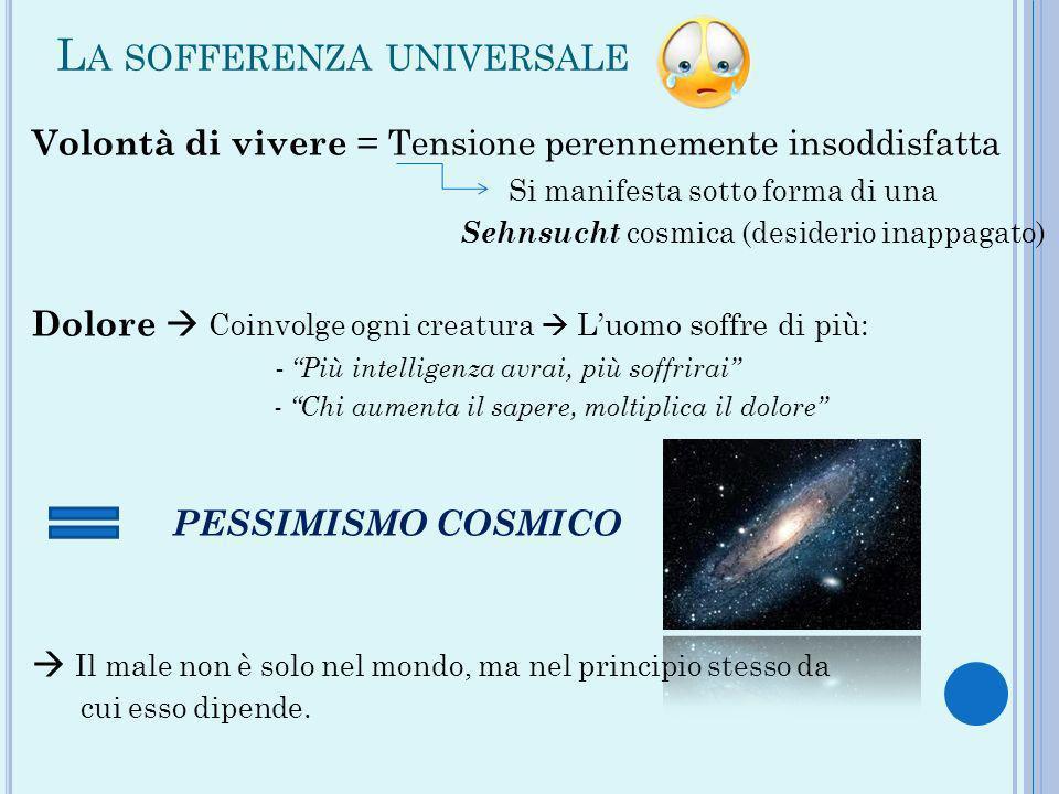 L A SOFFERENZA UNIVERSALE Volontà di vivere = Tensione perennemente insoddisfatta Si manifesta sotto forma di una Sehnsucht cosmica (desiderio inappag