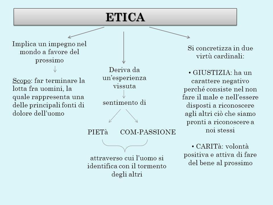 ETICAETICA Implica un impegno nel mondo a favore del prossimo Deriva da unesperienza vissuta sentimento di Si concretizza in due virtù cardinali: GIUS