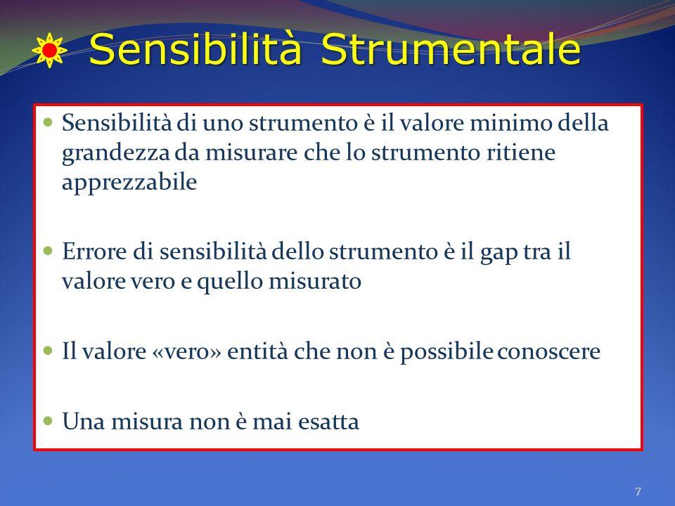 Sensibilità Strumentale Sensibilità di uno strumento è il valore minimo della grandezza da misurare che lo strumento ritiene apprezzabile Errore di se