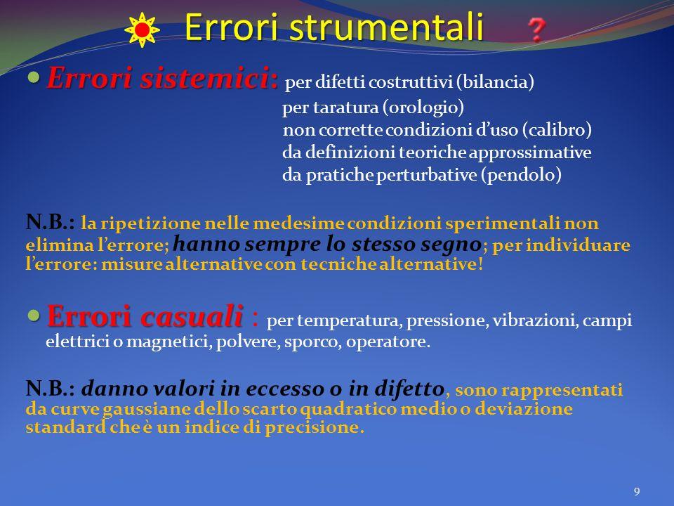 Errori sistemici: Errori sistemici: per difetti costruttivi (bilancia) per taratura (orologio) non corrette condizioni duso (calibro) da definizioni t