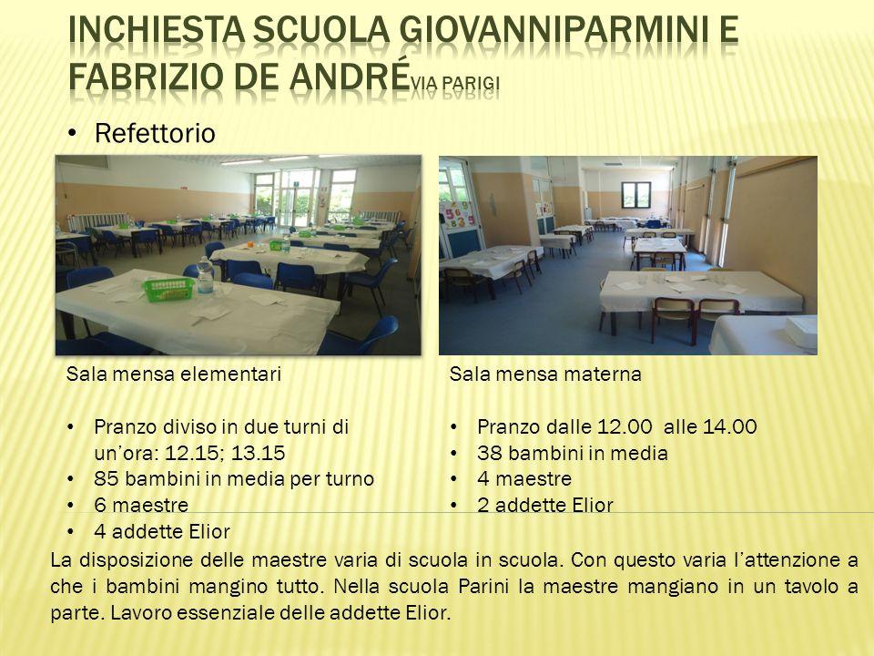 Refettorio Sala mensa elementari Pranzo diviso in due turni di unora: 12.15; 13.15 85 bambini in media per turno 6 maestre 4 addette Elior Sala mensa