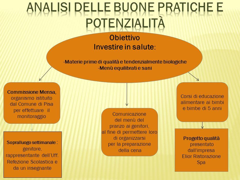 Commissione Mensa, organismo istituito dal Comune di Pisa per effettuare il monitoraggio Comunicazione del menù del pranzo ai genitori, al fine di per