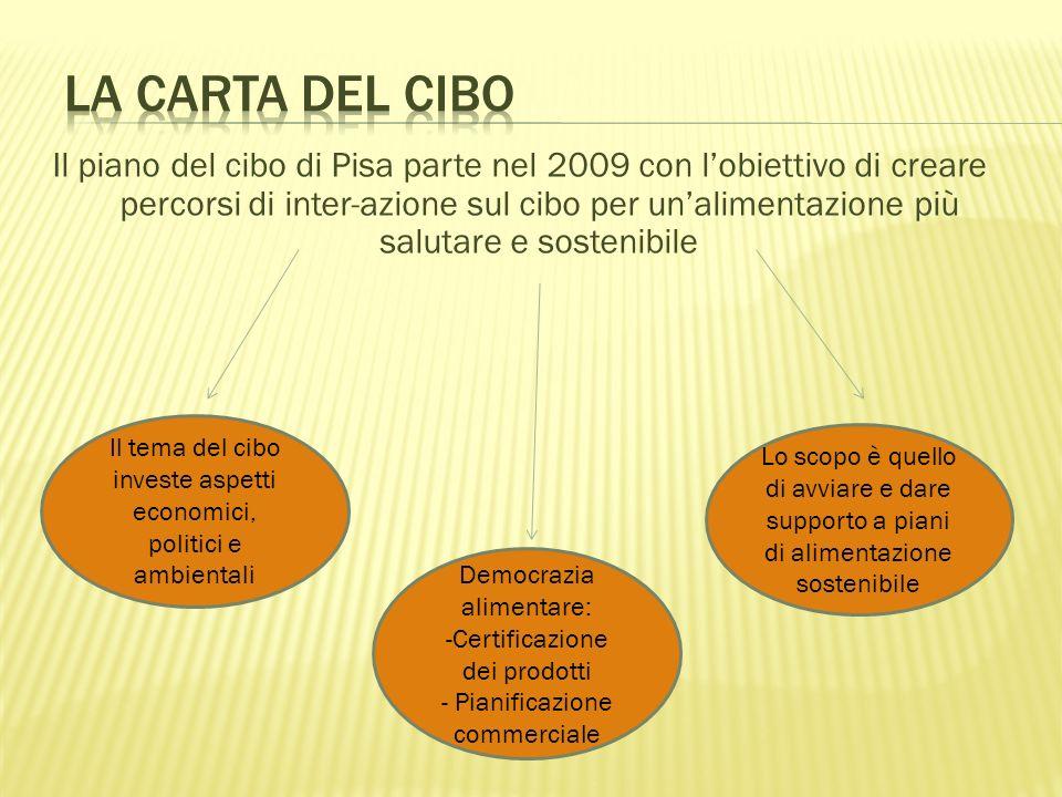 Il piano del cibo di Pisa parte nel 2009 con lobiettivo di creare percorsi di inter-azione sul cibo per unalimentazione più salutare e sostenibile Il