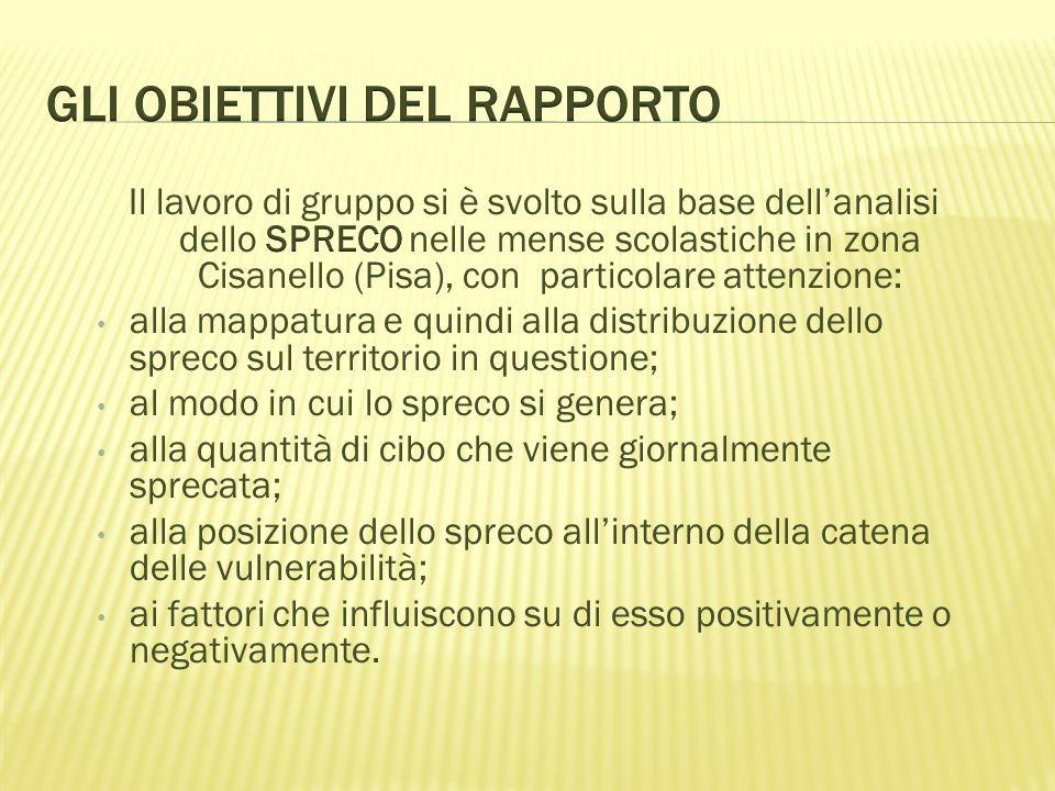 Con gentili ringraziamenti alle dottoresse Rita Dettori e Laura Maltinti La cui professionalità è stata preziosa per la nostra analisi