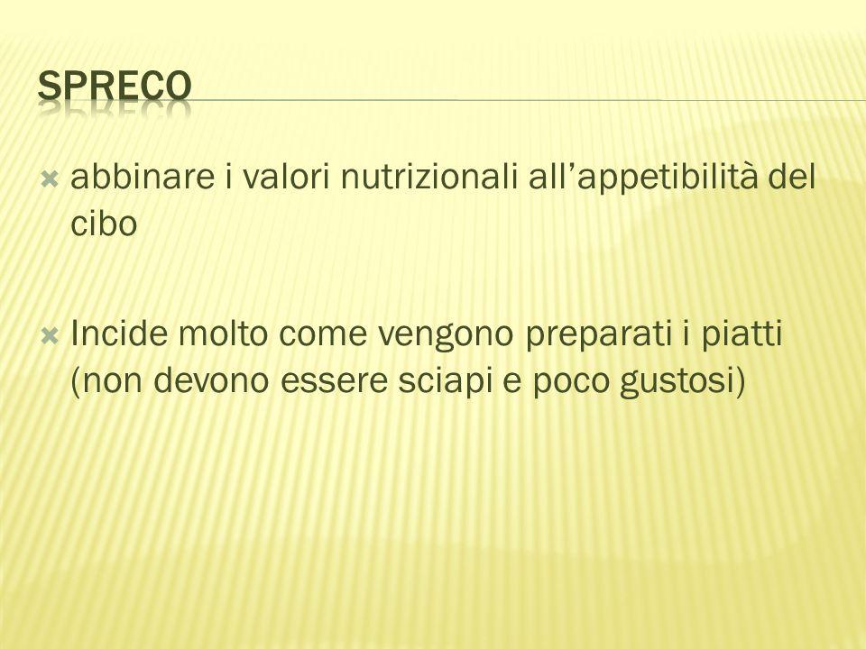 abbinare i valori nutrizionali allappetibilità del cibo Incide molto come vengono preparati i piatti (non devono essere sciapi e poco gustosi)